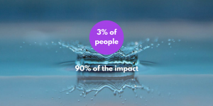 influencer marketing impact 90% of the change on the web